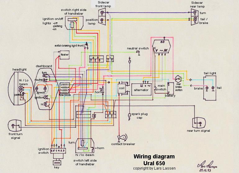 2002 Ural Patrol Wiring Diagram
