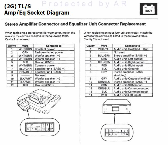 2003 Acura Tl Bose Stereo Wiring Diagram