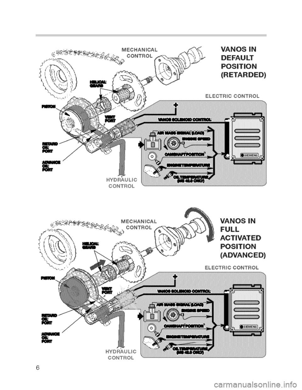 2003 Bmw X5 3 0i Wiring Diagram For Front Windshield Motor