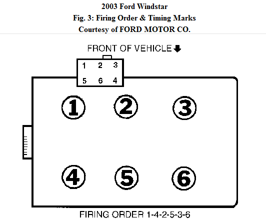 DIAGRAM] 1995 Ford Windstar Spark Plug Wires Diagram FULL Version HD  Quality Wires Diagram - BEEFCUTDIAGRAMS.HR-PLANET.IThr-planet.it