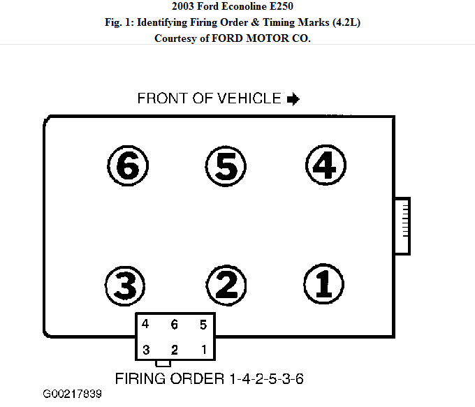 2003 ford windstar 3 8 coil pack to engine wiring diagram