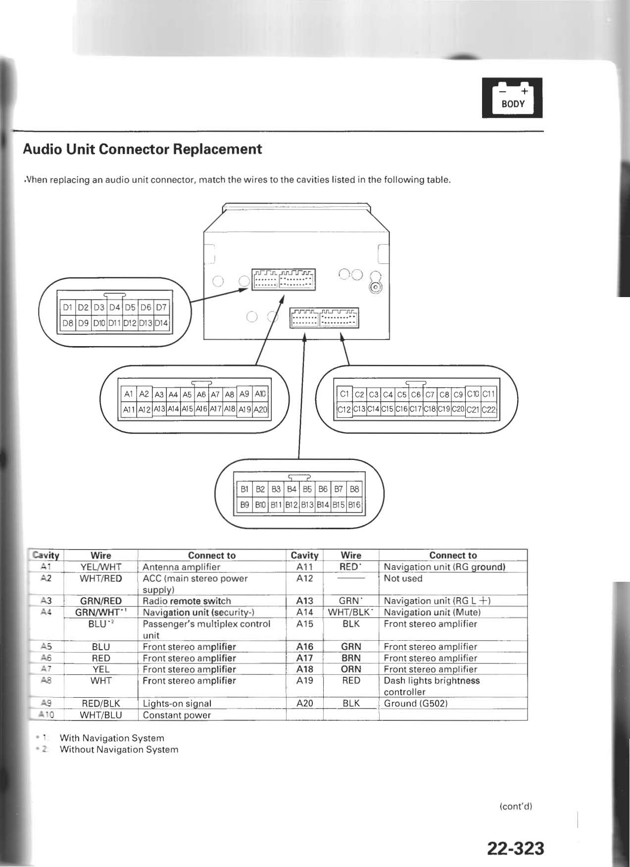DIAGRAM] 2012 Acura Mdx Wiring Harness Diagram FULL Version HD Quality Harness  Diagram - M40SCHEMATIC505.CONCESSIONARIABELOGISENIGALLIA.ITconcessionariabelogisenigallia.it