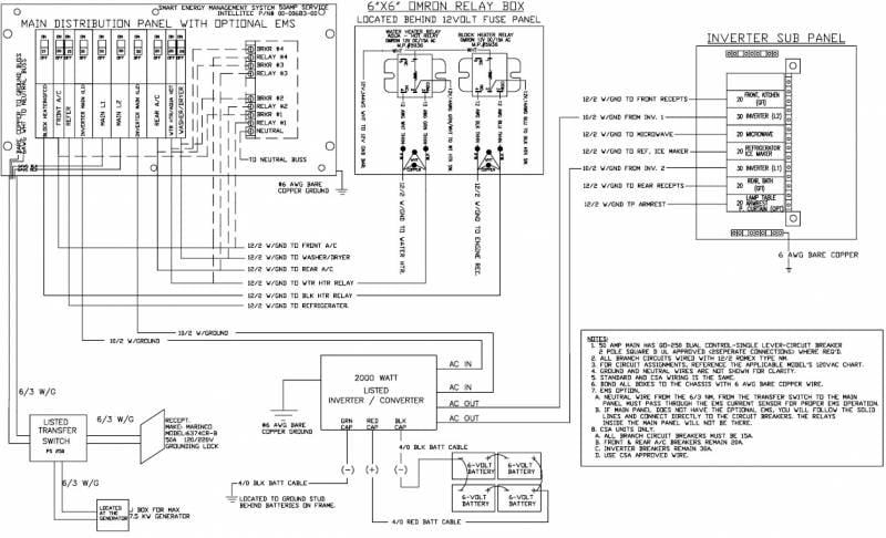 [DIAGRAM_4PO]  DIAGRAM] Tiffin Motorhomes Allegro Wiring Diagram FULL Version HD Quality Wiring  Diagram - K52FSCHEMATIC5430.BEAUTYWELL.IT | Allegro Bus Wiring Diagram |  | k52fschematic5430.beautywell.it
