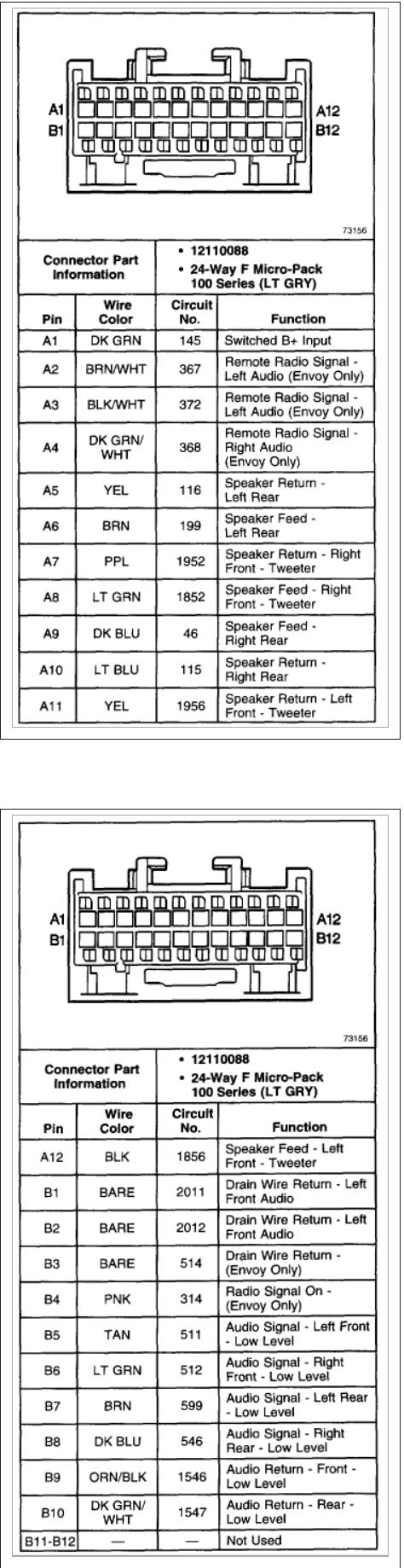 DIAGRAM] Gmc Envoy 2004 Wiring Diagram FULL Version HD Quality Wiring  Diagram - VEEDIAGRAMMING.SPANOBAR.IT | My Diagram Of 2003 Gmc Envoy Xlt Engine |  | Diagram Database