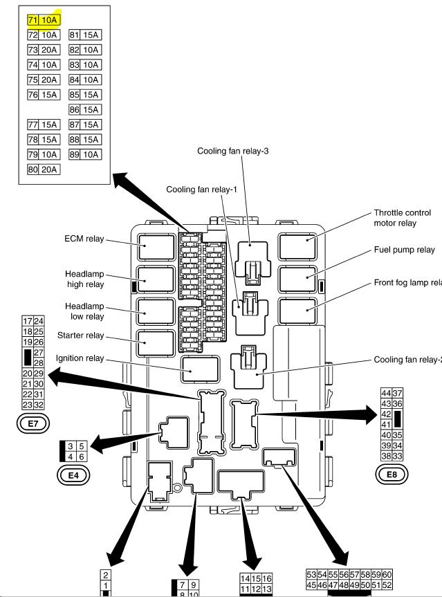 Infiniti G35 Fuse Box Diagram Wiring Diagrams Guide Guide Massimocariello It
