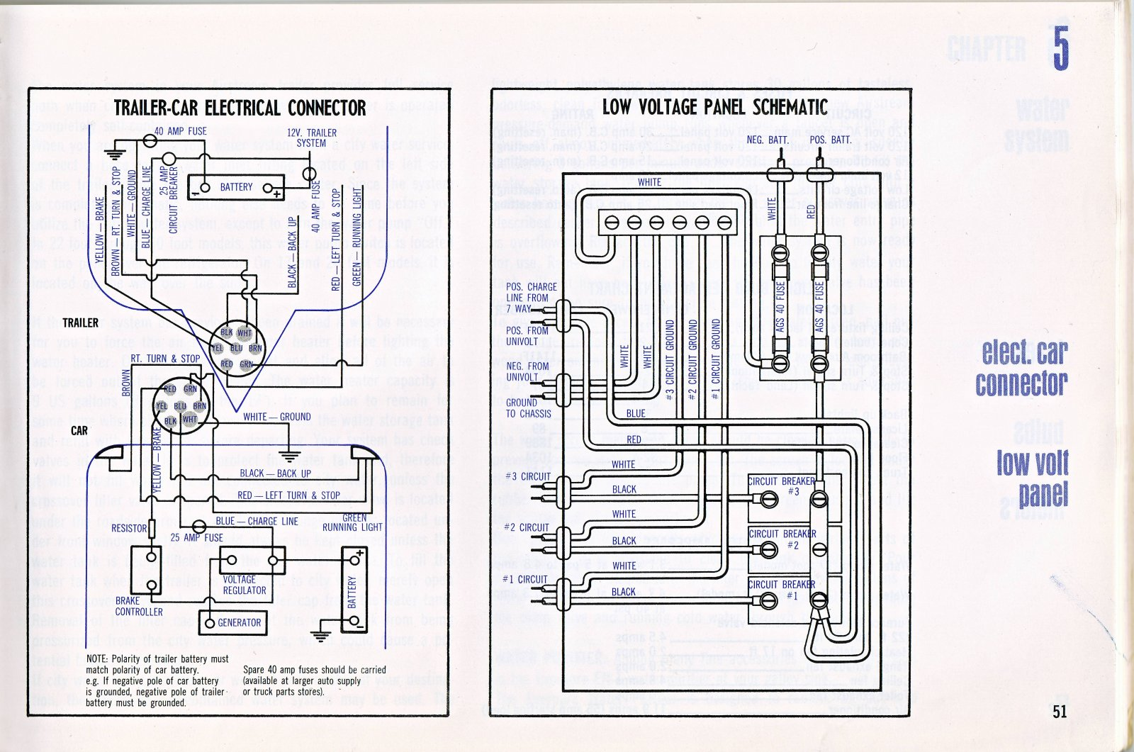 [SCHEMATICS_4UK]  DIAGRAM] Vintage Airstream Globetrotter Wiring Diagram FULL Version HD  Quality Wiring Diagram - VENNDIAGRAMONLINE.NUITDEBOUTAIX.FR | Airstream Wiring Diagrams |  | venndiagramonline.nuitdeboutaix.fr