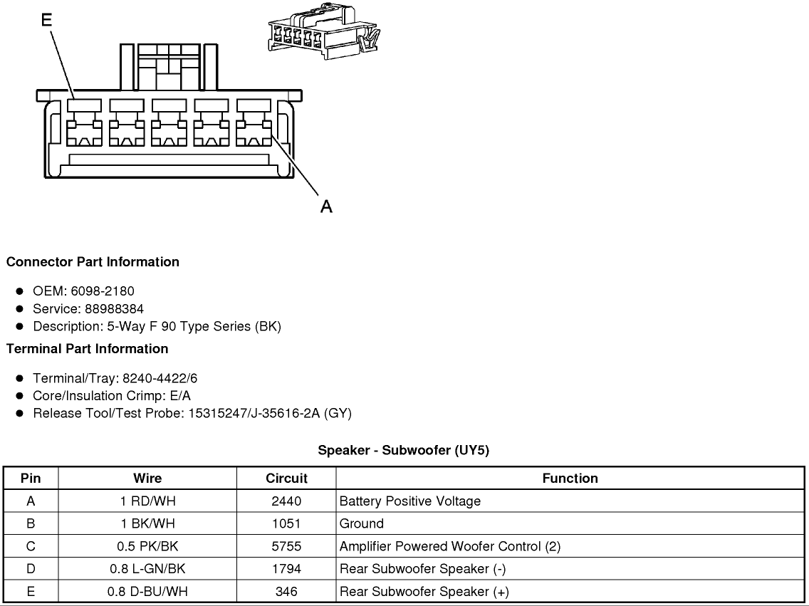 2005 Cadillac Sts Bose Wiring Diagram