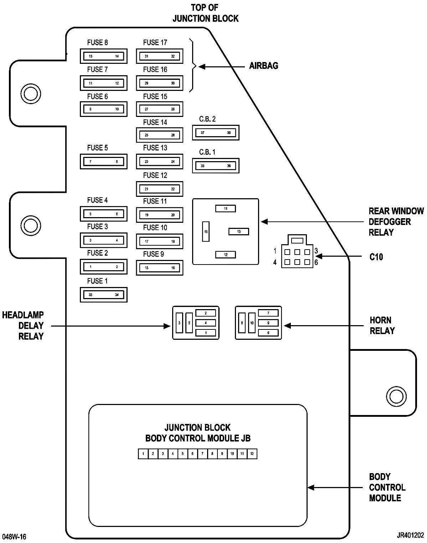 2005 Chrysler Sebring Convertible Fuse Box Diagram