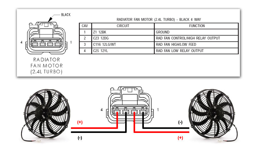 2005 Dodge Neon Wiring Diagram from diagramweb.net