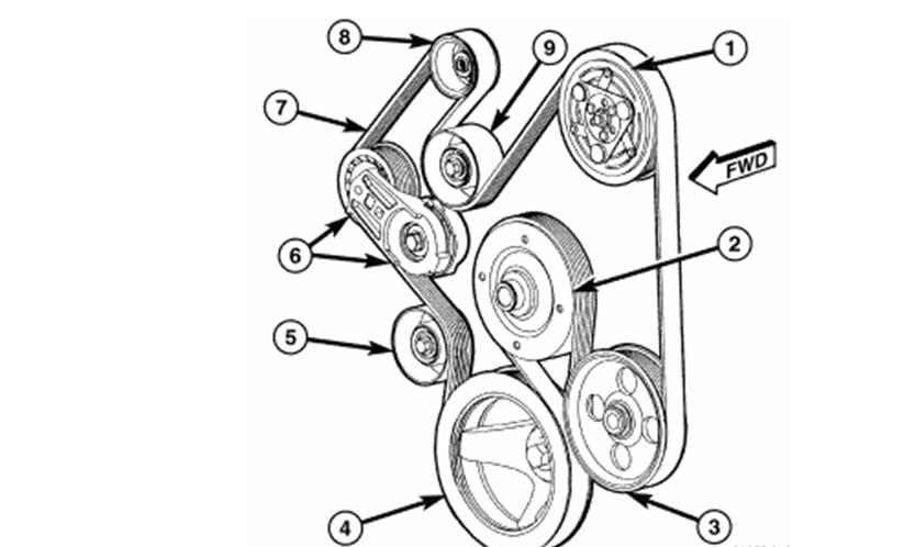 2005 Dodge Ram 1500 5 7 Hemi Serpentine Belt Diagram