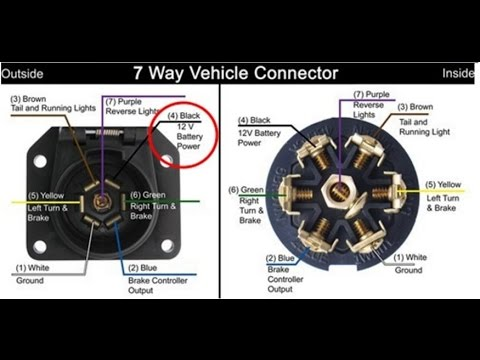 2005 Ford F350 Factor 7 Pin Trailer Wiring Diagram