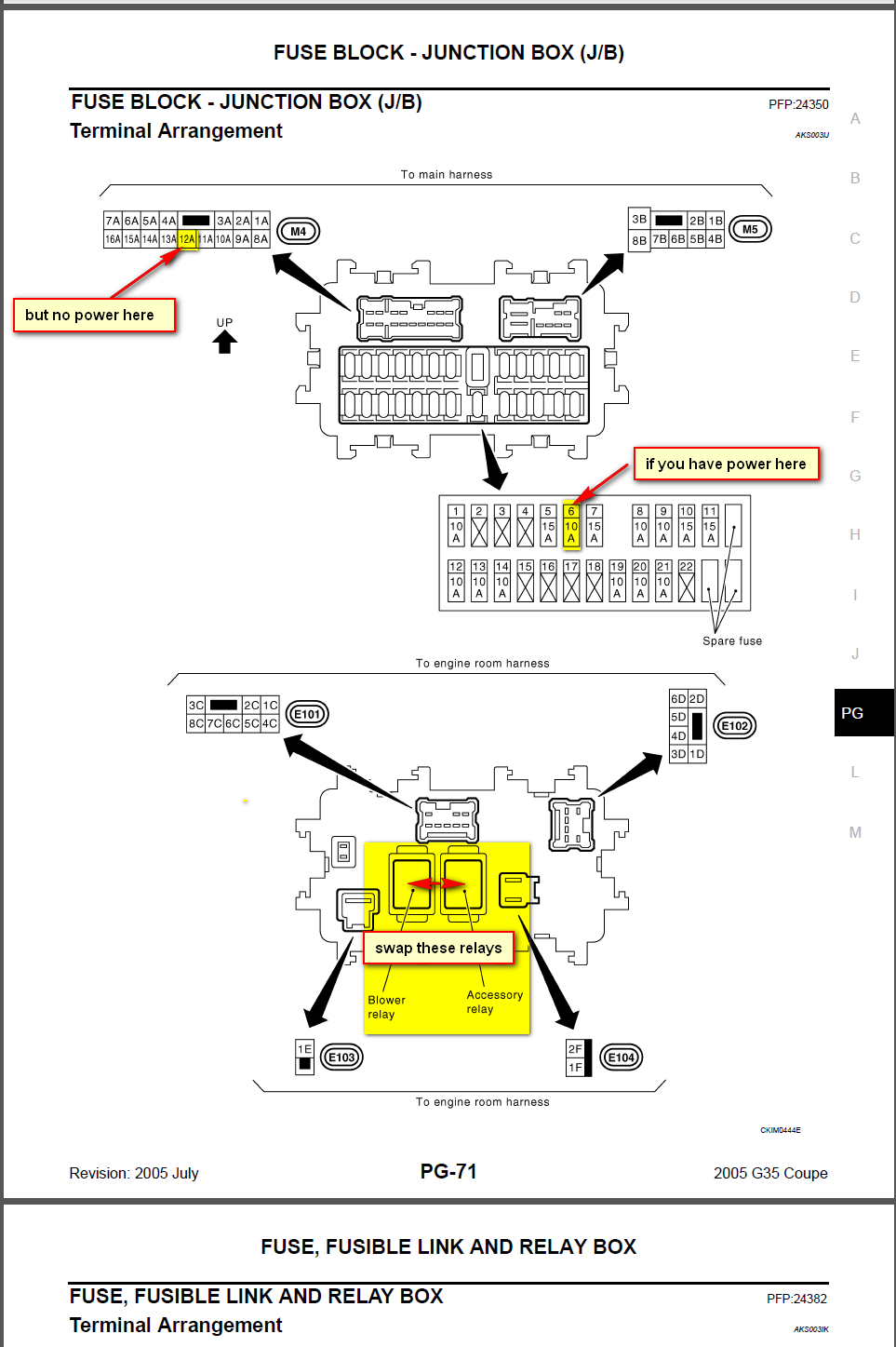 2005 G35 Fuse Box Diagram