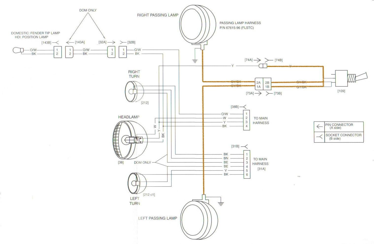 2005 Harley Davidson Softail Springer Wiring Diagram on