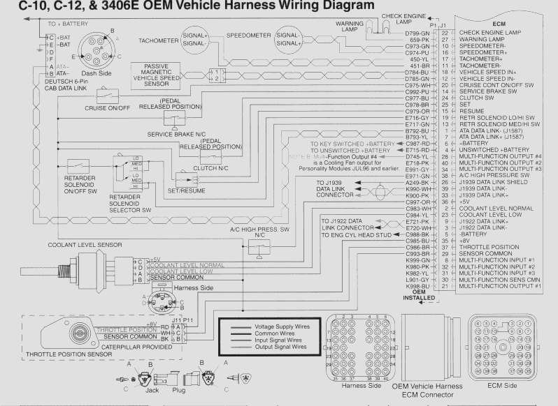2006 Freightliner St120 With C15 Engine Computer Wiring Diagram