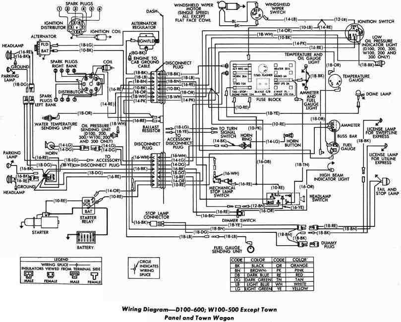 2006 Monaco Diplomat Wiring Diagram