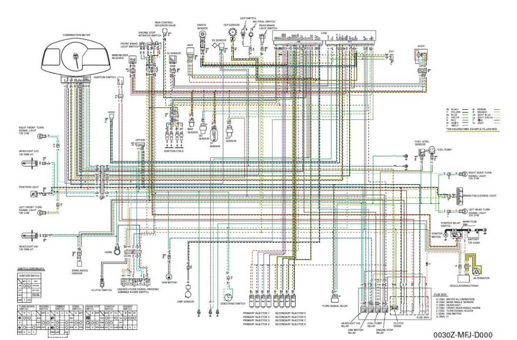 WIRING Honda Cbr1000rr 2007 Wiring Diagram FULL Version HD Quality Wiring  Diagram - FISKBENSDIAGRAM.BRUXELLES-ENSCENE.BEfiskbensdiagram.bruxelles-enscene.be