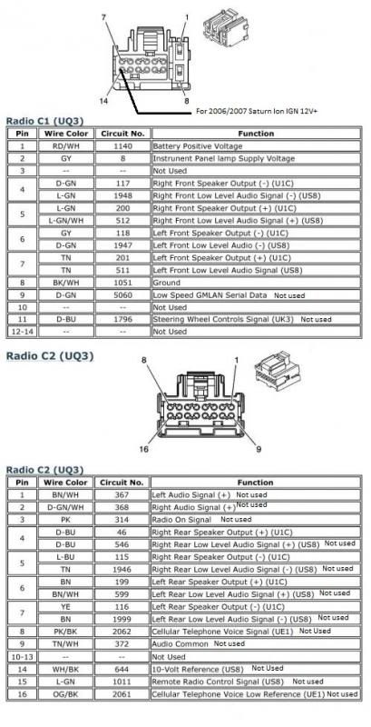 2007 Saturn Aura Stereo Wiring Diagram