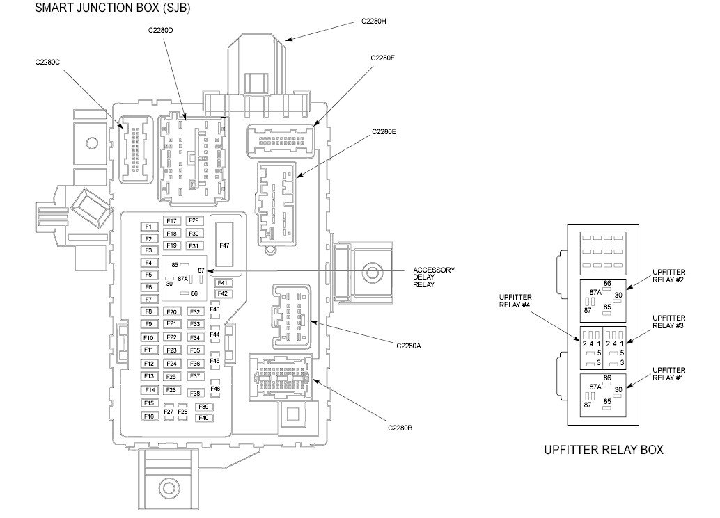 2008 Ford F550 Fuse Panel Diagram