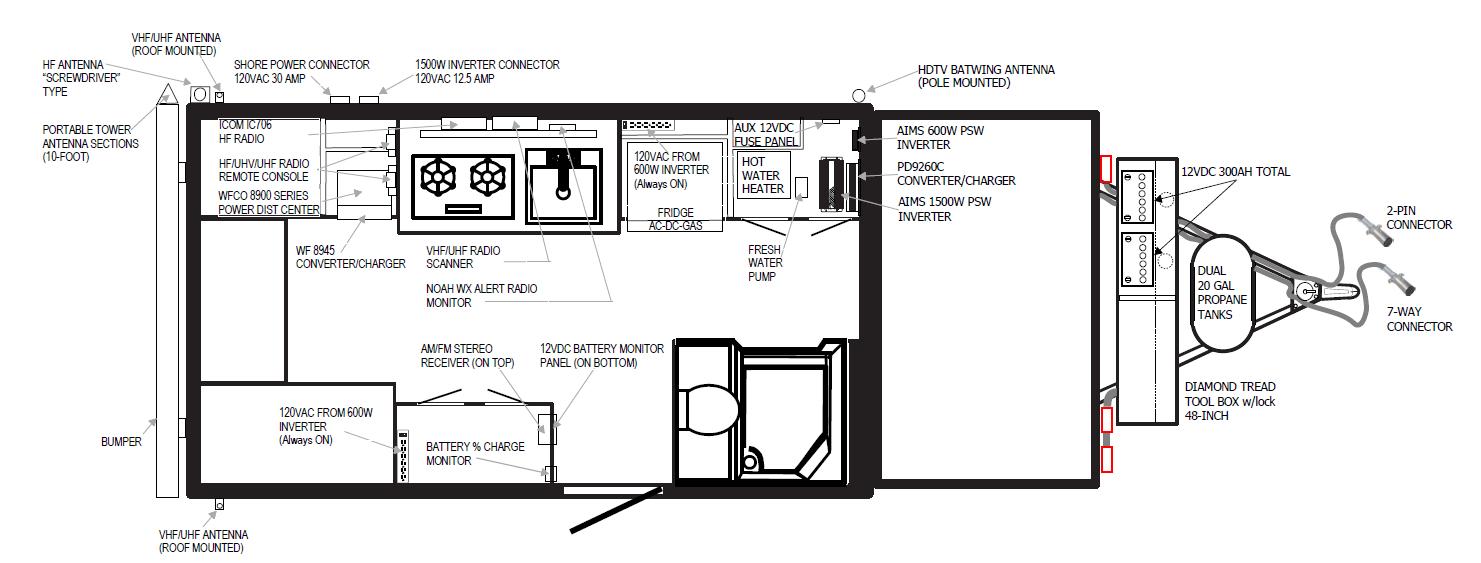 Camper Rv Power Converter Wiring Diagram from diagramweb.net