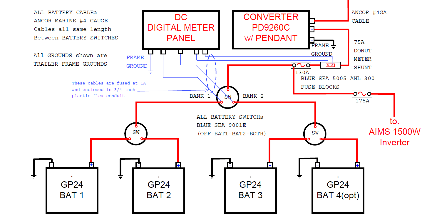 5Th Wheel Wiring Diagram from diagramweb.net