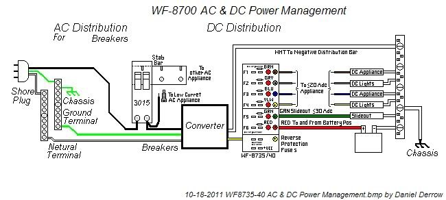 2008 Jayco 12hw Power Converter Wiring Diagram on