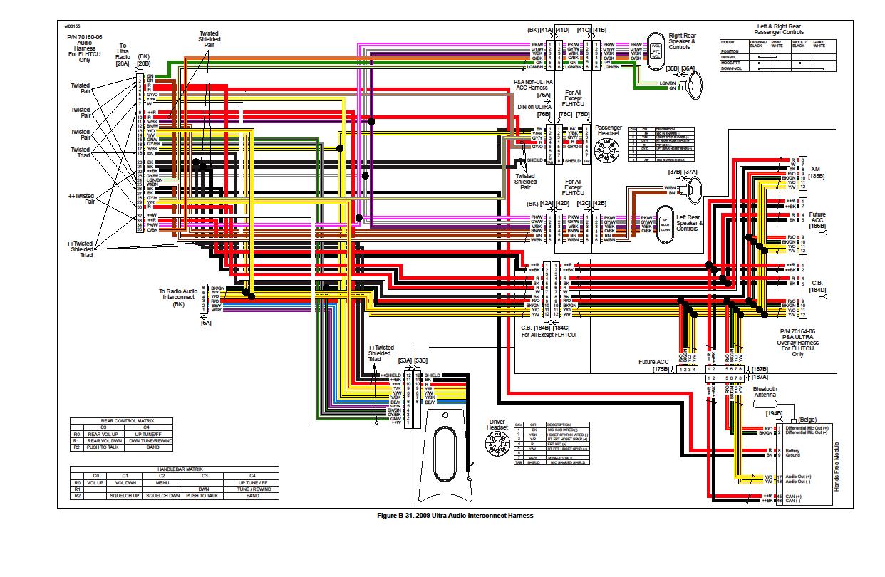 2012 Harley Street Glide Radio Wiring Diagram Wiring Diagram Approval A Approval A Zaafran It