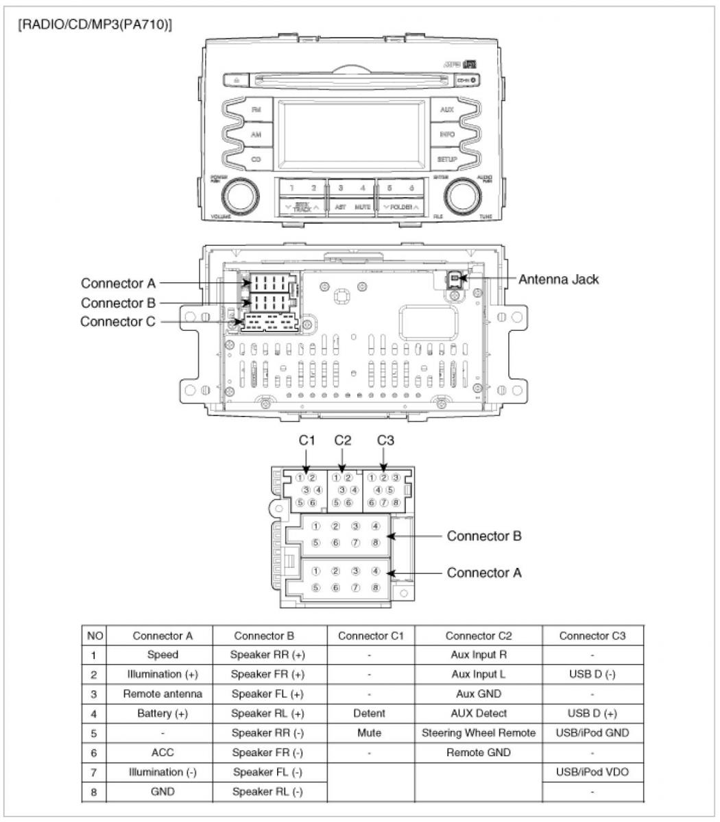 2001 Kia Optima Wiring Diagram