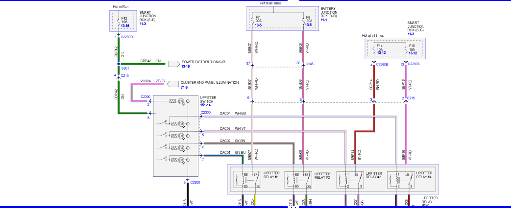 2011 F250 King Ranch Upfitter Switch Wiring Diagram