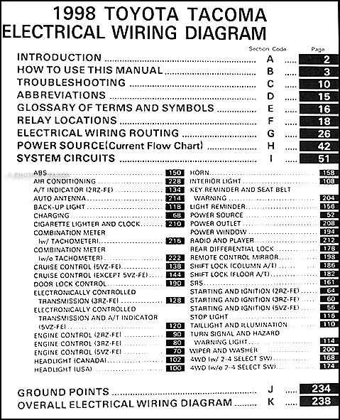 2016 Toyota Tacoma Wiring Diagram Pdf Files