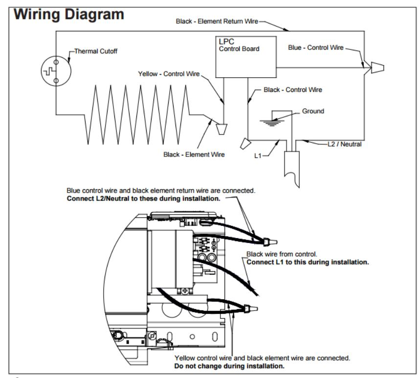 DIAGRAM] Wiring Diagram Baseboard Heater Installation 3 M Wire Simple FULL  Version HD Quality Wire Simple -  NOTEBOOKGAMER.SCUOLADICINEMAECOMUNICAZIONE.ITFREE Diagram Database