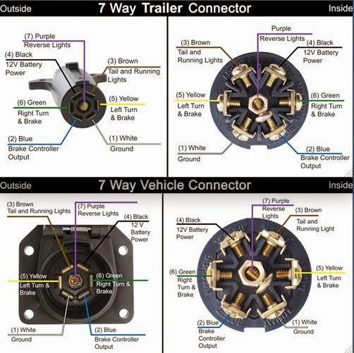 Diagram 6 Pin Wiring Diagram Tow Hitch Full Version Hd Quality Tow Hitch Gantt Diagramm Summercircusbz It