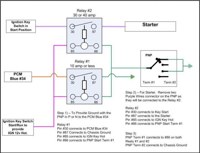 24221125 Wiring Diagram