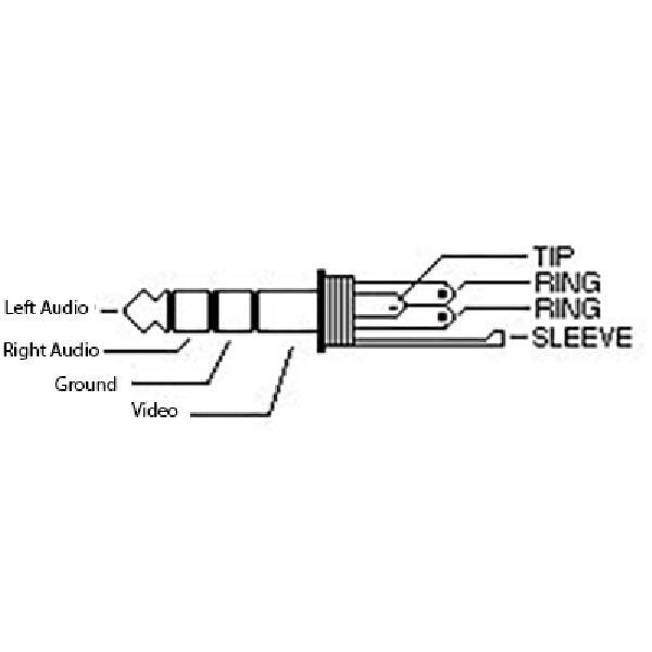 4 Pole 3 5mm Female Wiring Diagram