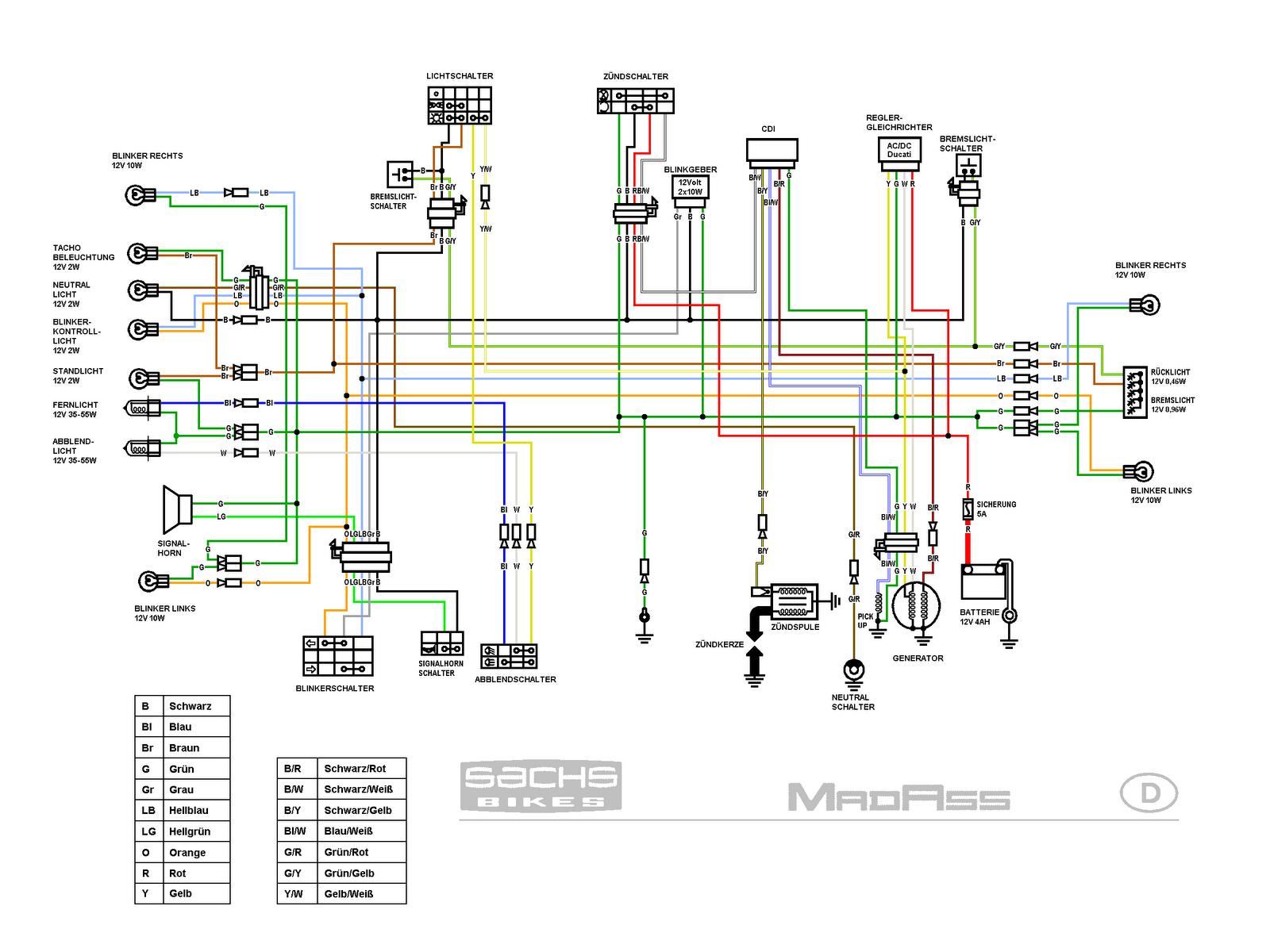 Honda Wiring Diagram In Addition Honda 300 Wiring Diagram To Starter