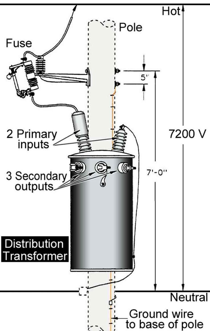 480 To 120  240 Transformer Wiring