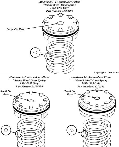 4l60e Accumulator Diagram