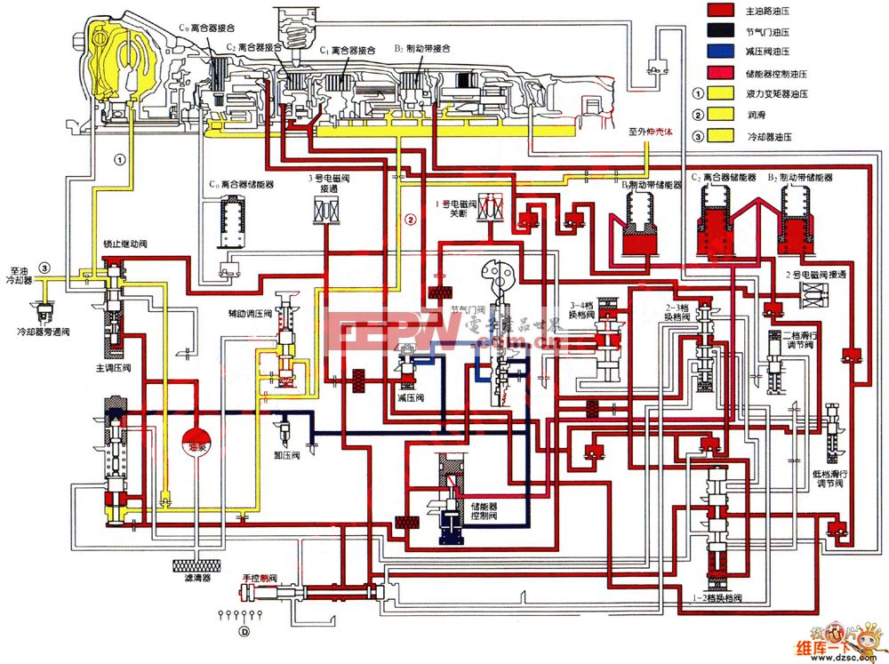 4l60e-fluid-flow-diagram-5  Runner Wiring Diagram on sr5 for sale,