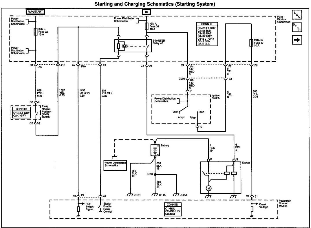 4l60e neutral safety switch wiring diagram. Black Bedroom Furniture Sets. Home Design Ideas