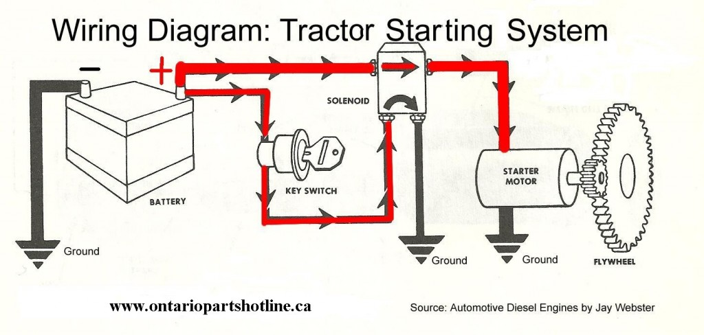 Briggs And Stratton 4 Pole Starter Solenoid Wiring Diagram from diagramweb.net