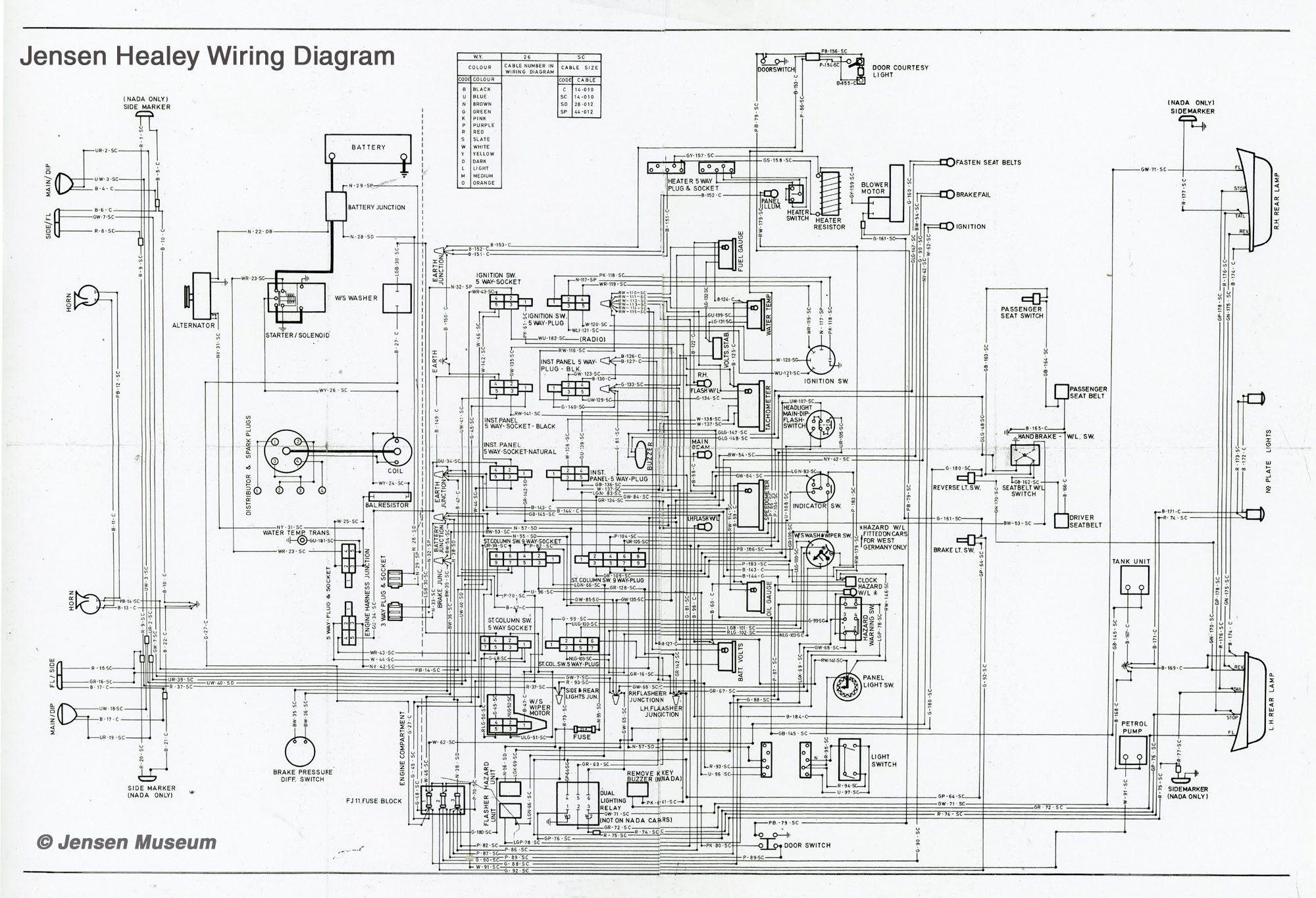 DIAGRAM] Austin Healey Wiring Diagram FULL Version HD Quality Wiring Diagram  - STRUCTUREPVCTAS.BORGOCONTESSA.ITstructurepvctas.borgocontessa.it