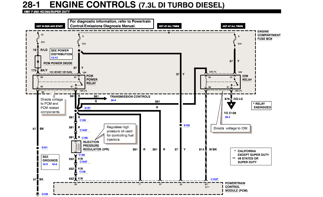 73 Powerstroke Injector Harness Diagram
