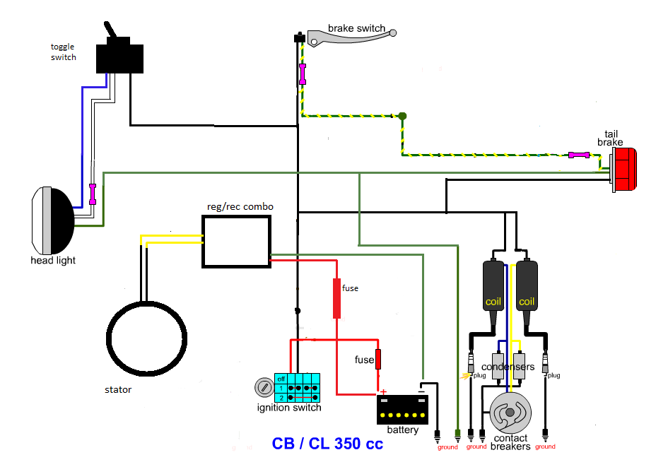 74 Cb360e Right Grip Wiring Diagram Aftermarket