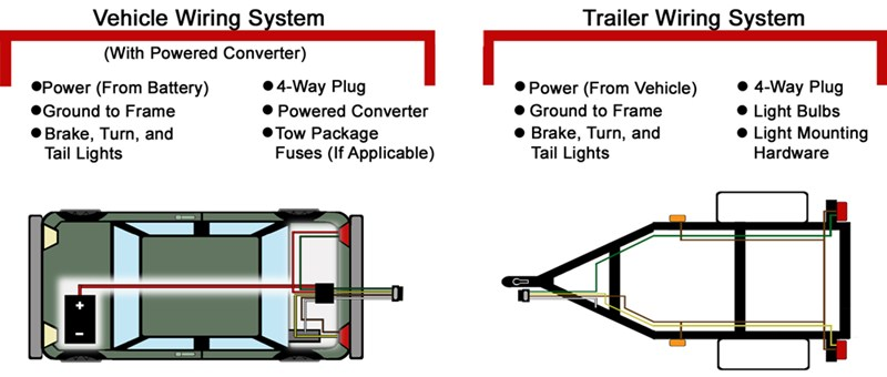 8214-hd-dump-trailer-wiring-diagram-20  Ft Enclosed Trailer Wiring Diagram For on