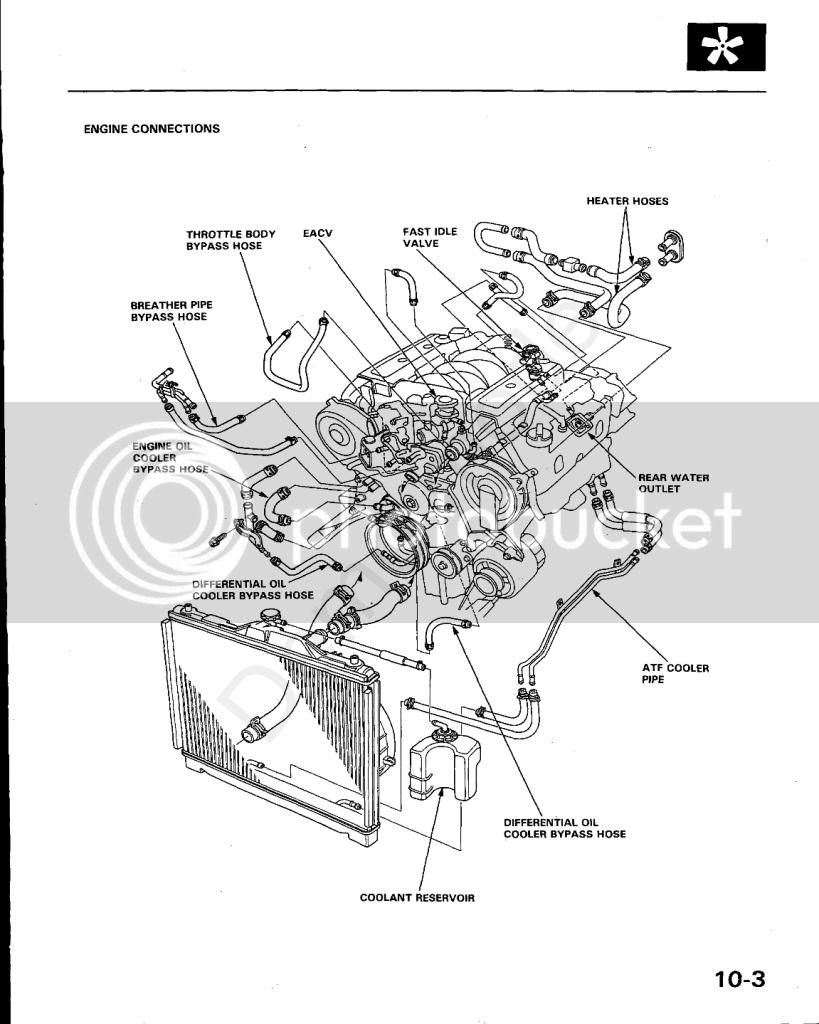 92 Acura Integra 1 8 Wiring Diagram