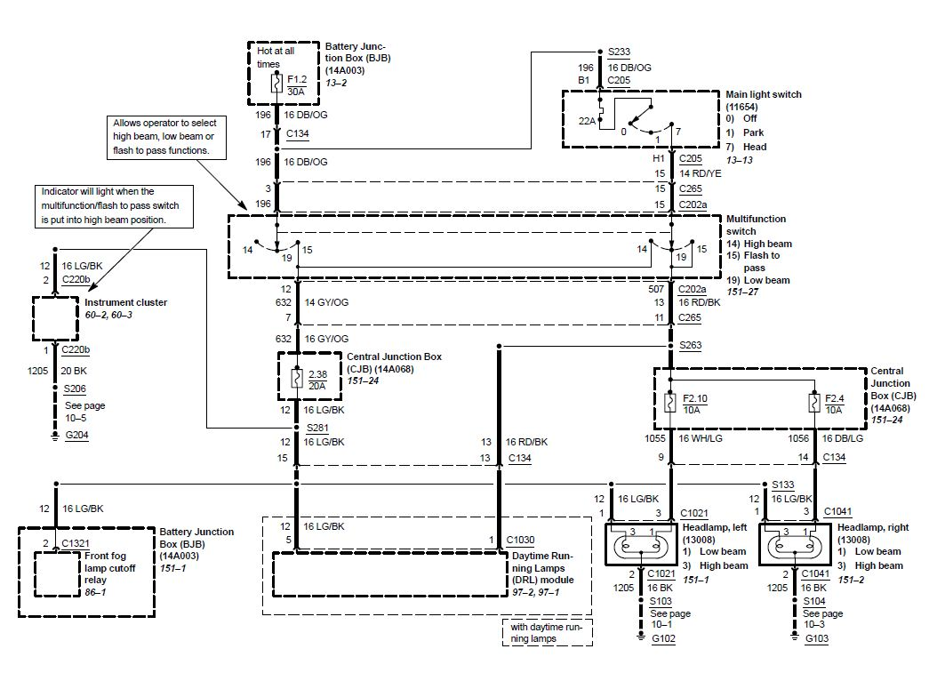 2002 Ford F350 Headlight Wiring Diagram from diagramweb.net