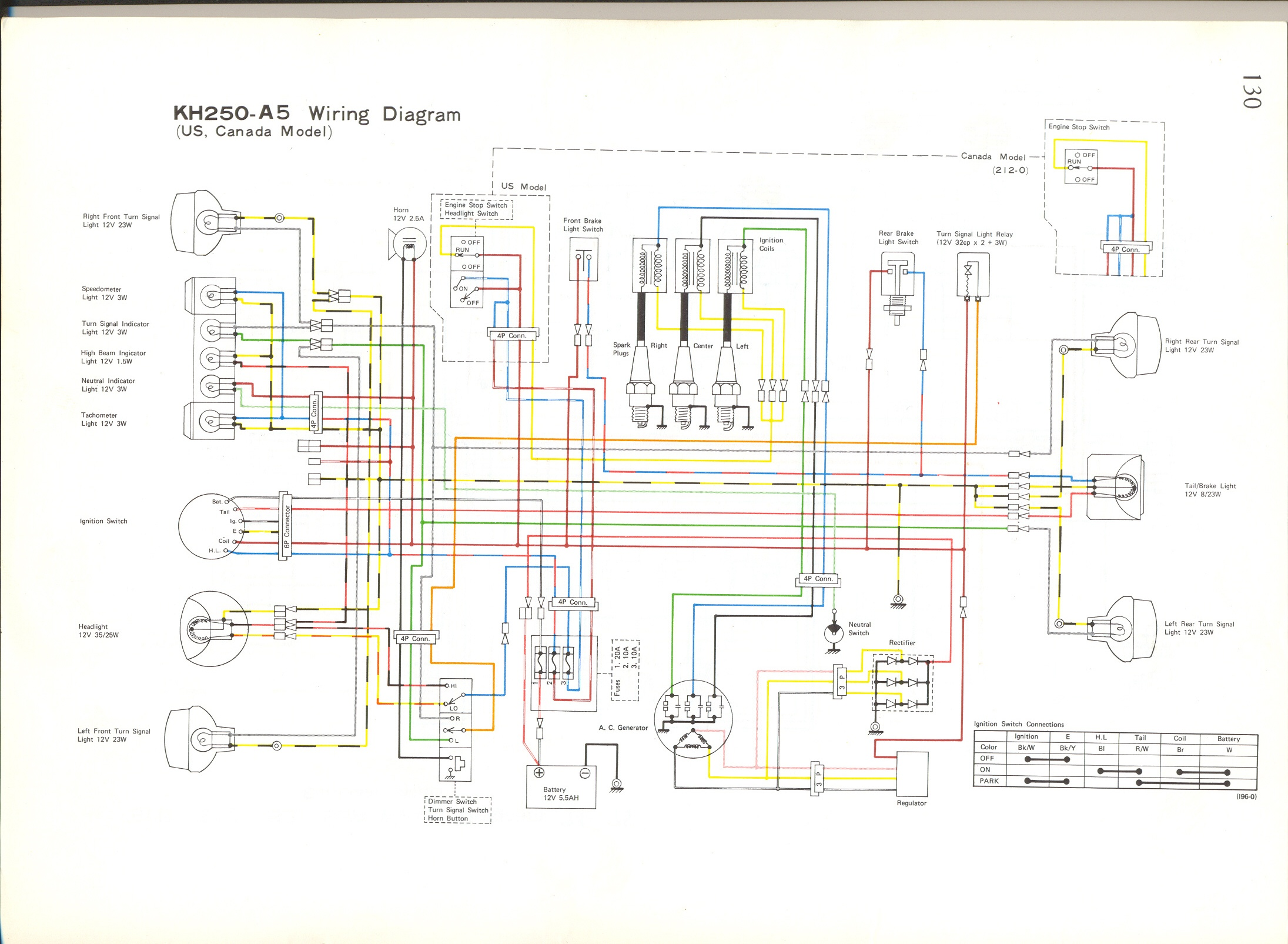 Adjustable Cdi Yamaha Superjet 650 Wiring Diagram