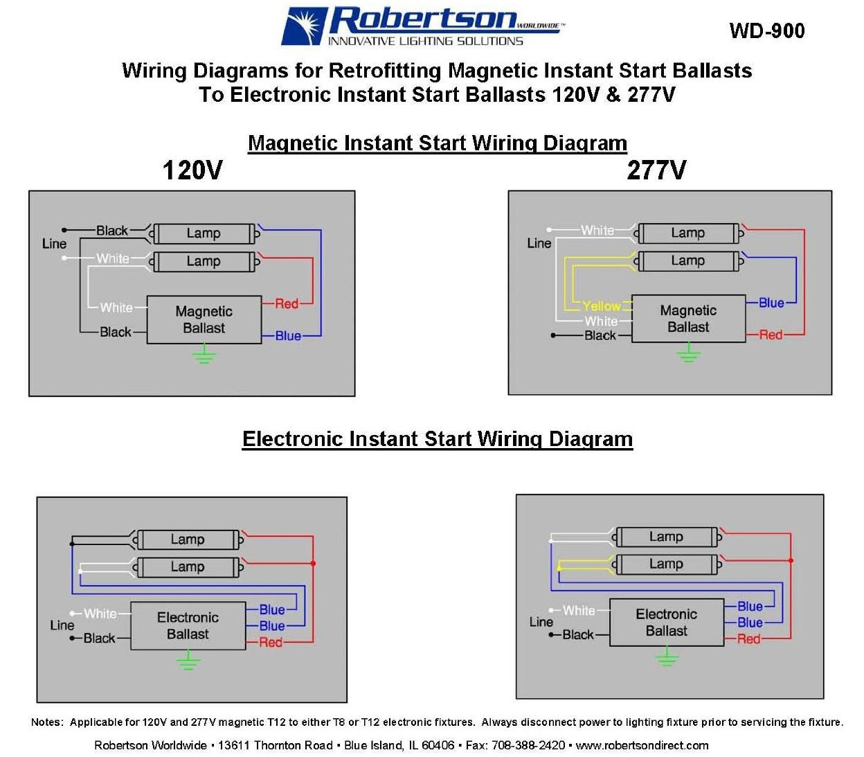 4 Lamp 2 Ballast Wiring Diagram from diagramweb.net