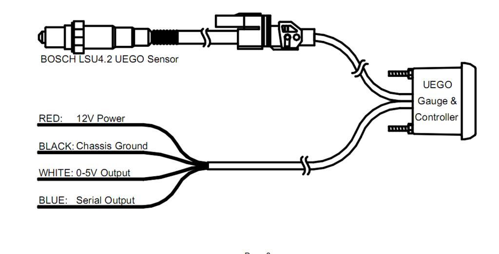Aem Wideband Diagram