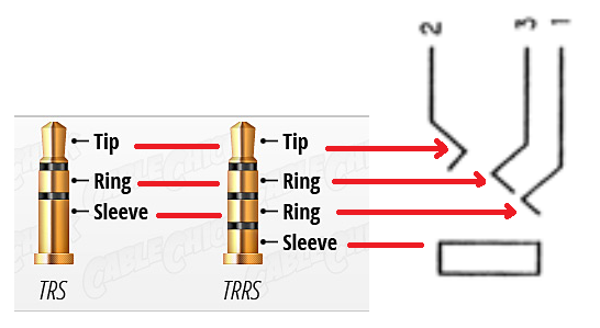 on audio xlr cable wiring diagrams