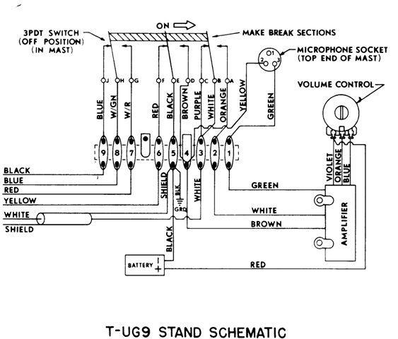 Pleasant Astatic 636 Mic Wiring Diagram Kenwood Mic Wiring Diagram Cobra Wiring Database Brom4X4Andersnl